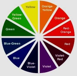 Color Wheel To Select Excellent Colors For Your Home Design!