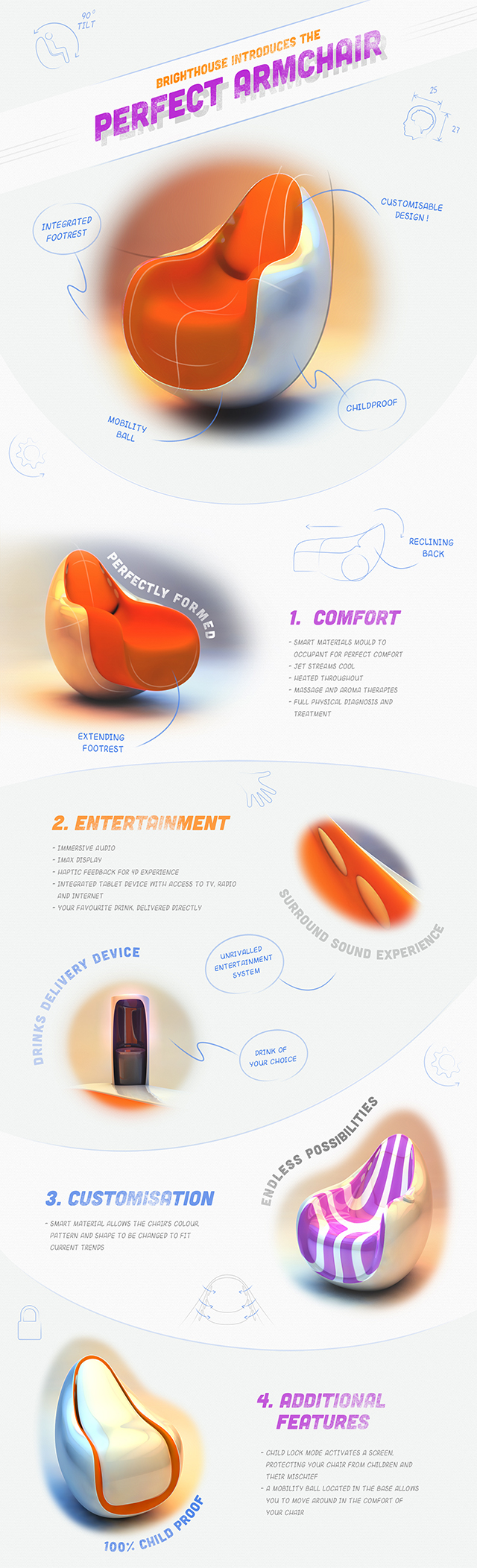 perfect armchair infographic